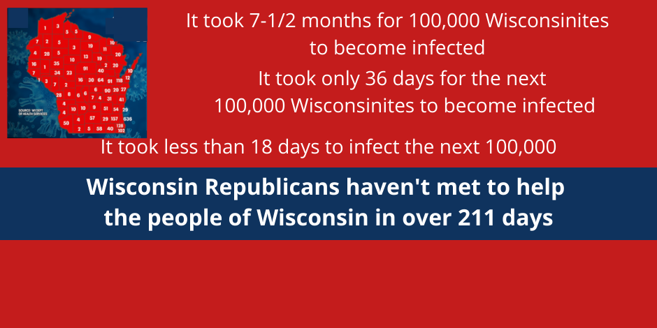 Wisconsin Republicans continue to ignore coronavirus crisis in state